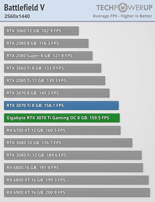 Battlefield V - 2560x1440