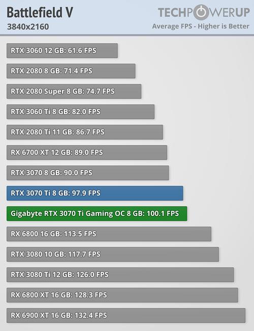 Battlefield V - 3840x2160