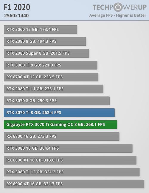 F1 2020 - 2560x1440