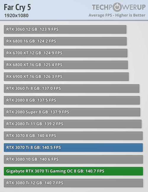 Far Cry 5 - 1920x1080