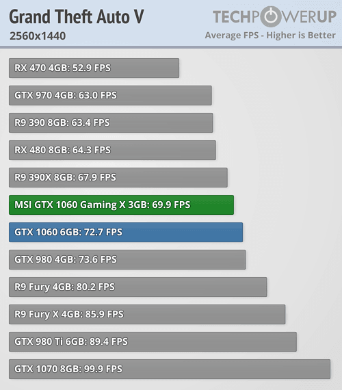 gtav-2560-1440