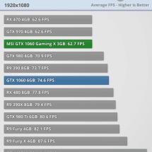 Hitman GTX 1060