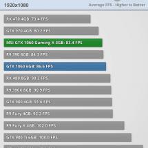 Just Cause 3 GTX 1060