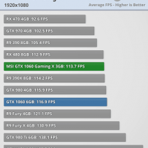 Rainbox Six Siege GTX 1060
